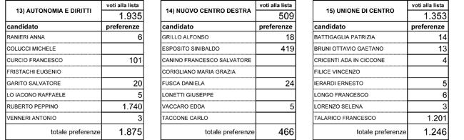 Raccolta_dati_Preferenze-3