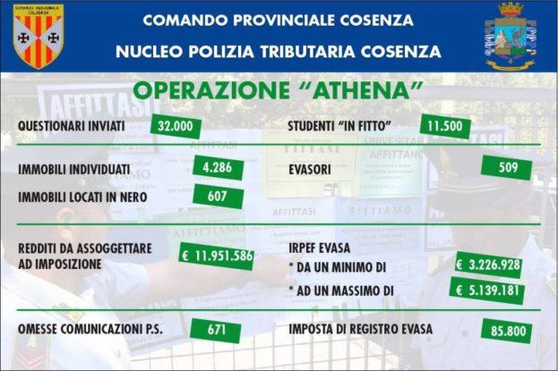 operazione_athena2
